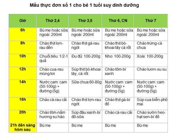 thuc-don-cho-be-1-tuoi-suy-dinh-duong-1