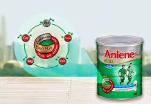 giá sữa Anlene
